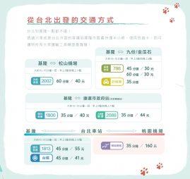 從台北出發的交通方式_雨都漫步基隆地圖
