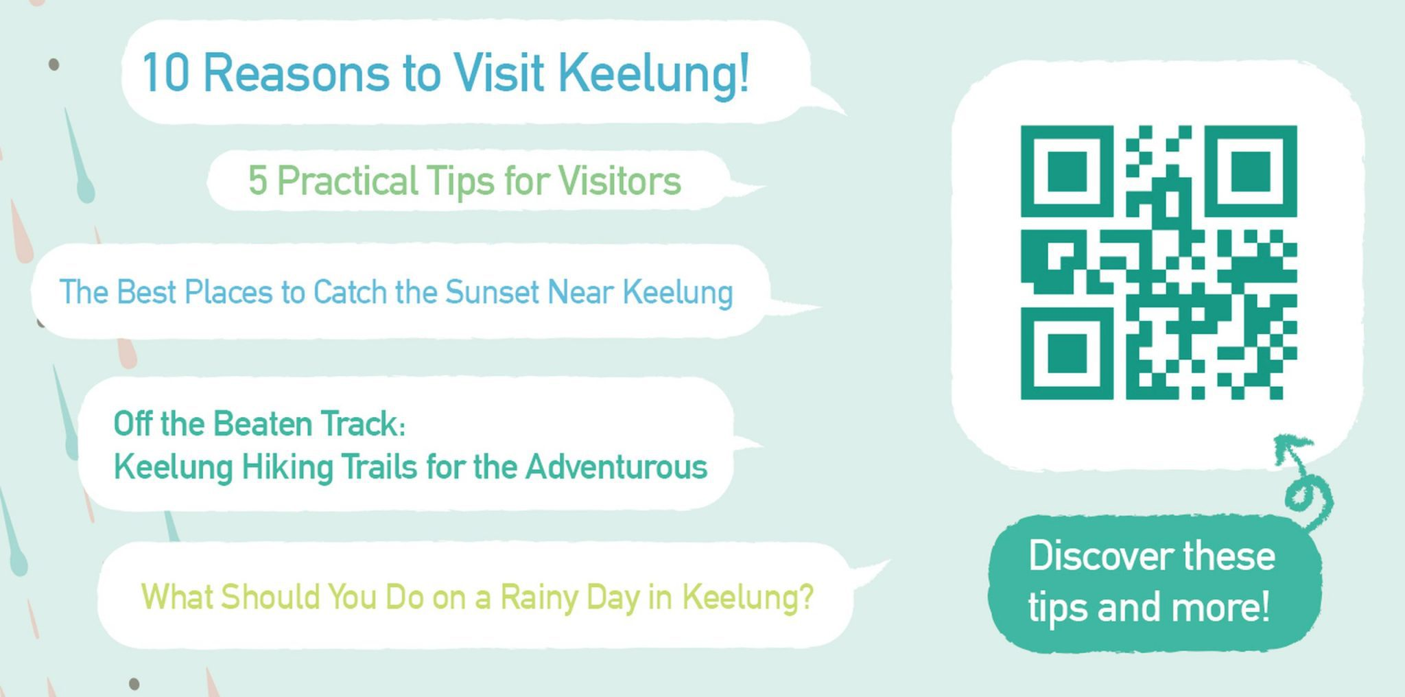 Or Code To Check The Blogkeelung For A Walk Map Keelung For A